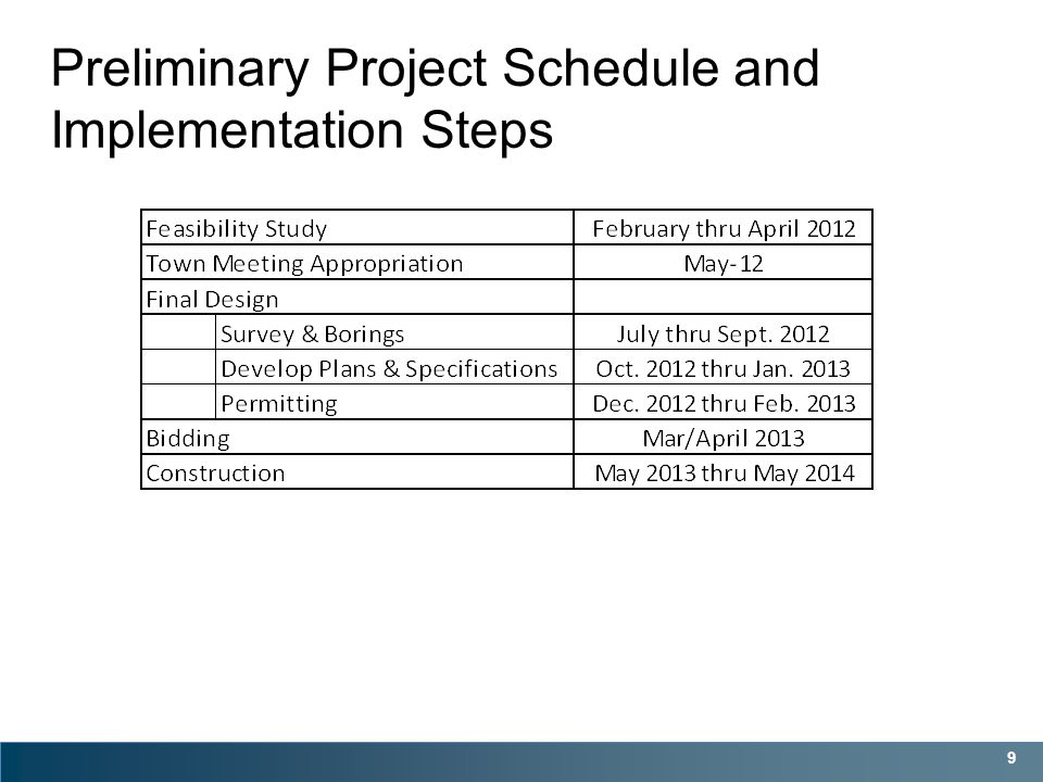 9 Preliminary Project Schedule and Implementation Steps