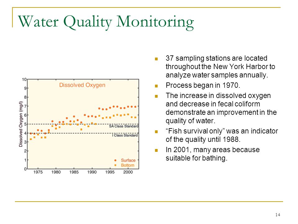 14 Water Quality Monitoring 37 sampling stations are located throughout the New York Harbor to analyze water samples annually.