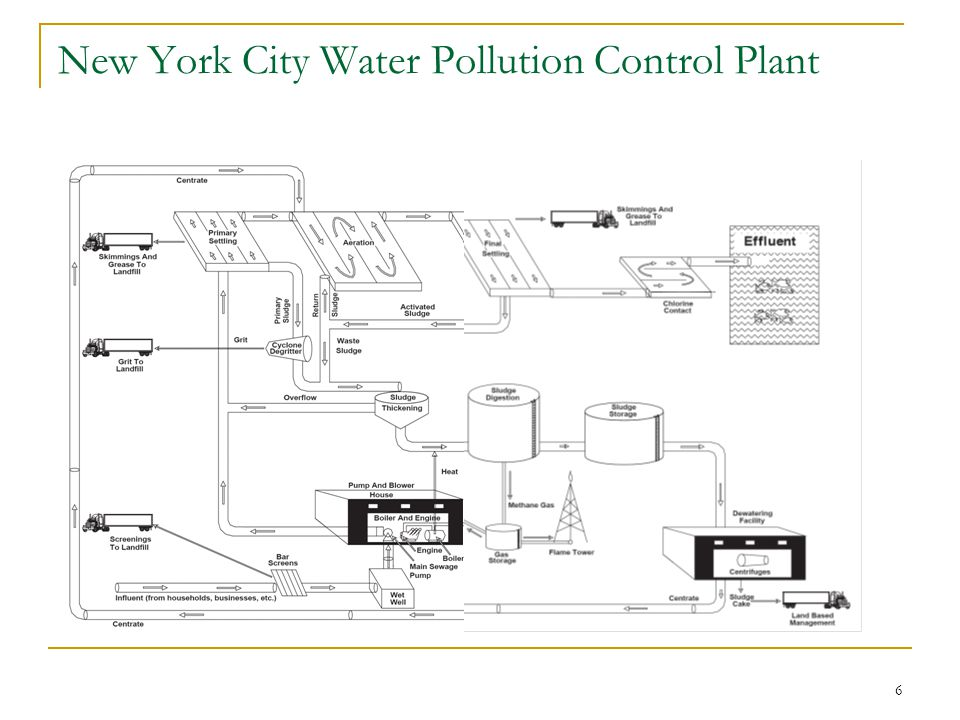 6 New York City Water Pollution Control Plant