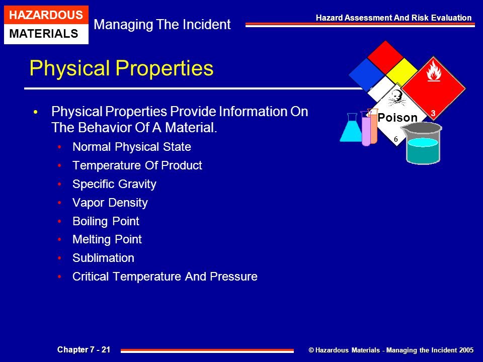 © Hazardous Materials - Managing the Incident 2005 Managing The Incident HAZARDOUS MATERIALS Chapter 7 - 21 Hazard Assessment And Risk Evaluation Phys