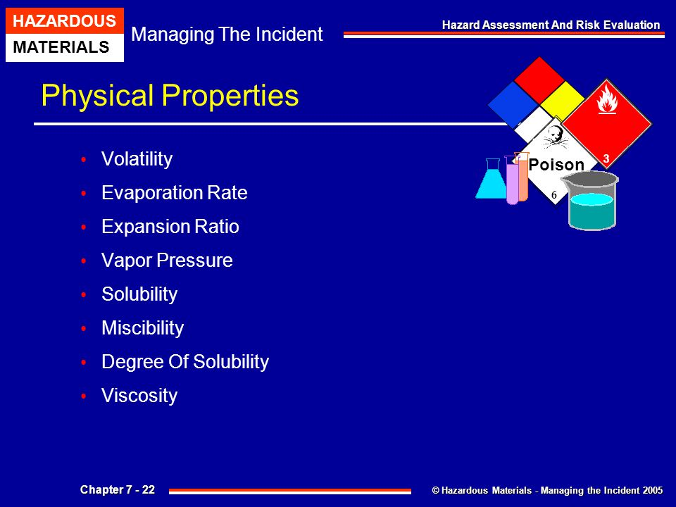 © Hazardous Materials - Managing the Incident 2005 Managing The Incident HAZARDOUS MATERIALS Chapter 7 - 22 Hazard Assessment And Risk Evaluation Phys