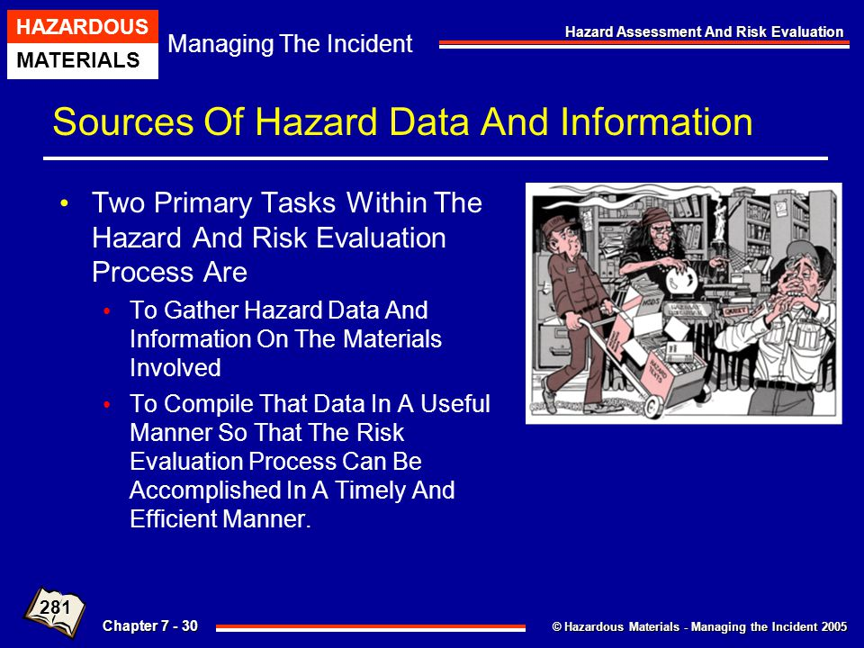 © Hazardous Materials - Managing the Incident 2005 Managing The Incident HAZARDOUS MATERIALS Chapter 7 - 30 Hazard Assessment And Risk Evaluation Sour