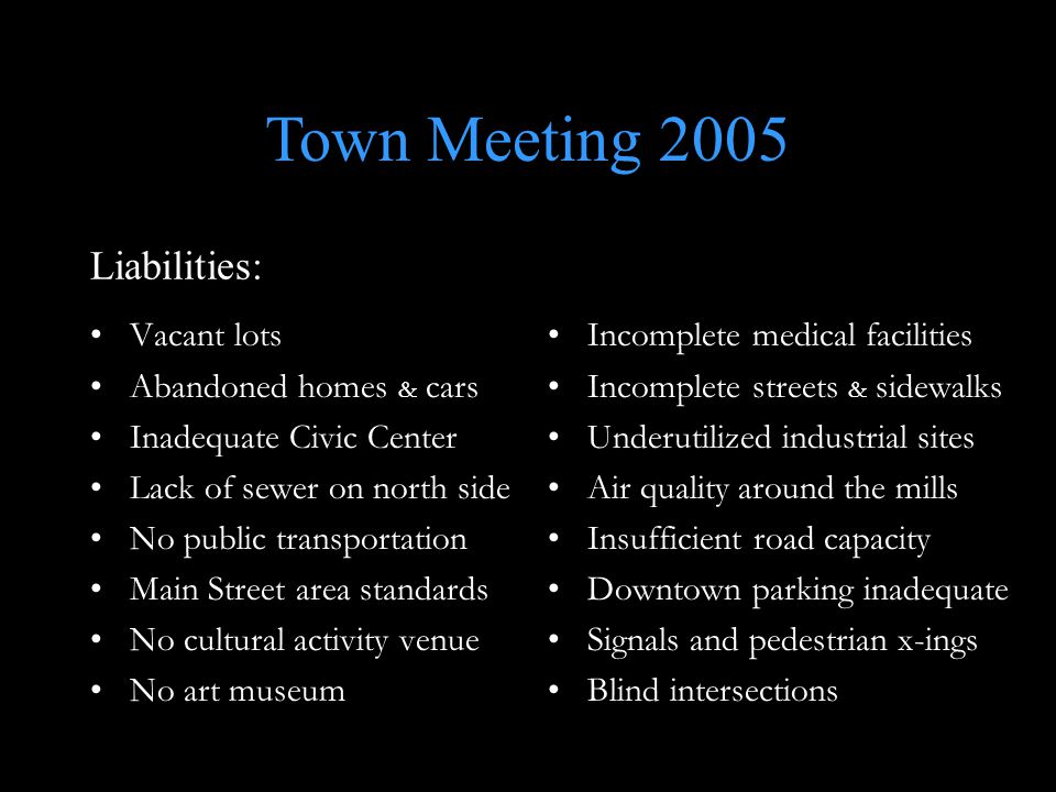 Vacant lots Abandoned homes & cars Inadequate Civic Center Lack of sewer on north side No public transportation Main Street area standards No cultural activity venue No art museum Incomplete medical facilities Incomplete streets & sidewalks Underutilized industrial sites Air quality around the mills Insufficient road capacity Downtown parking inadequate Signals and pedestrian x-ings Blind intersections Liabilities: Town Meeting 2005