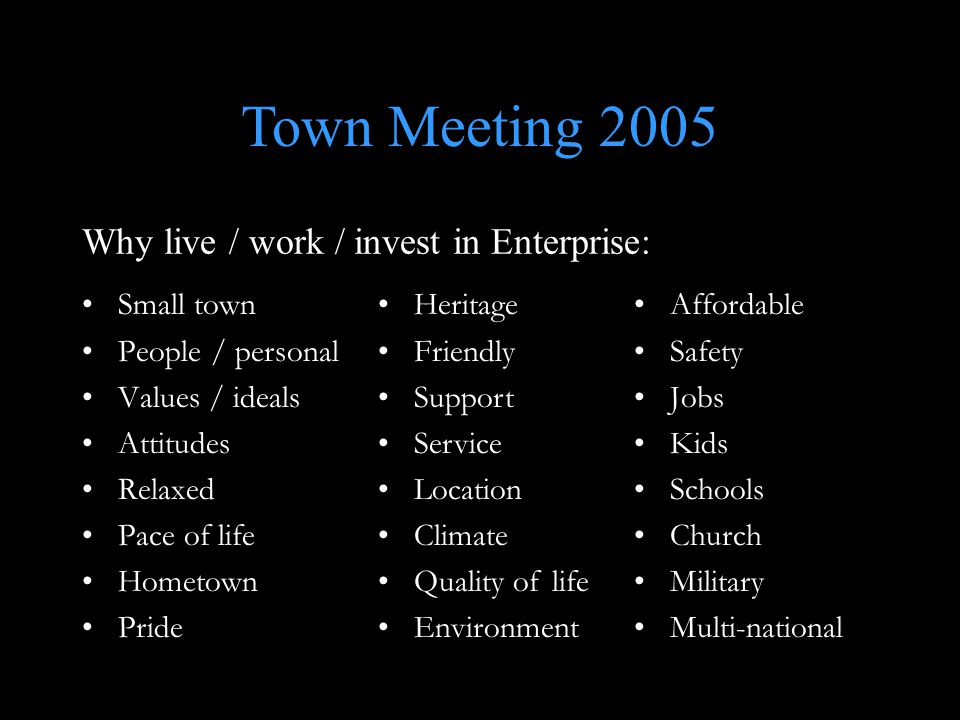 Small town People / personal Values / ideals Attitudes Relaxed Pace of life Hometown Pride Affordable Safety Jobs Kids Schools Church Military Multi-national Why live / work / invest in Enterprise: Town Meeting 2005 Heritage Friendly Support Service Location Climate Quality of life Environment