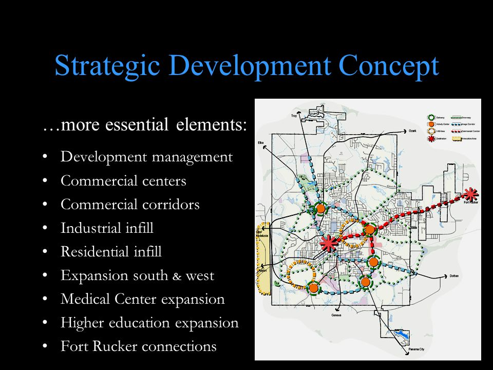 Development management Commercial centers Commercial corridors Industrial infill Residential infill Expansion south & west Medical Center expansion Higher education expansion Fort Rucker connections …more essential elements: Strategic Development Concept