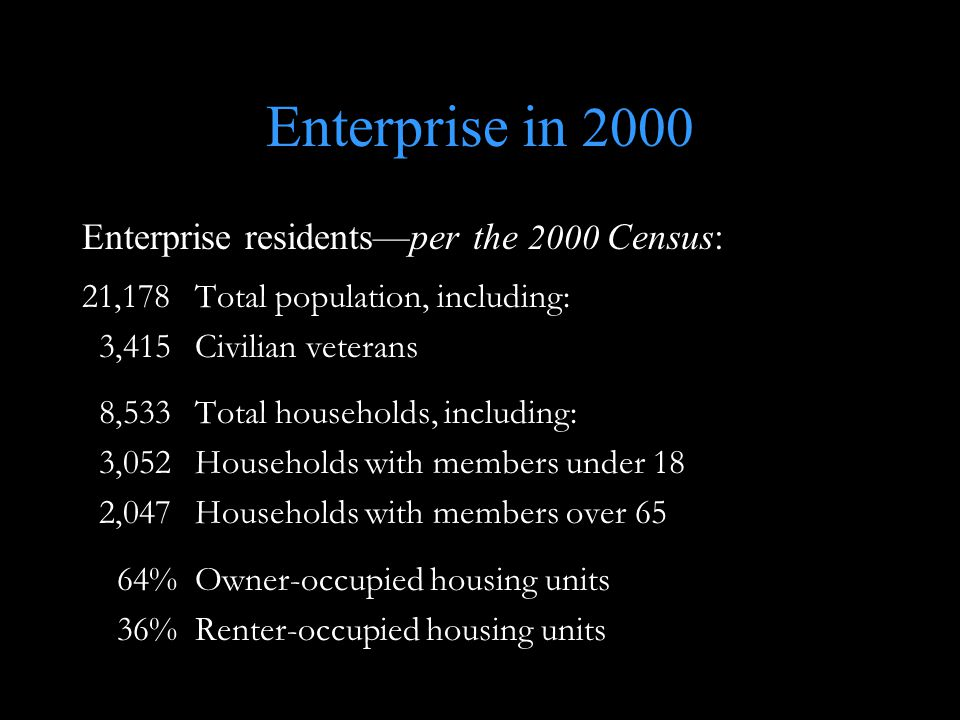 Enterprise in 2000 Enterprise residents—per the 2000 Census: 21,178 Total population, including: 3,415 Civilian veterans 8,533 Total households, including: 3,052 Households with members under 18 2,047 Households with members over 65 64% Owner-occupied housing units 36% Renter-occupied housing units