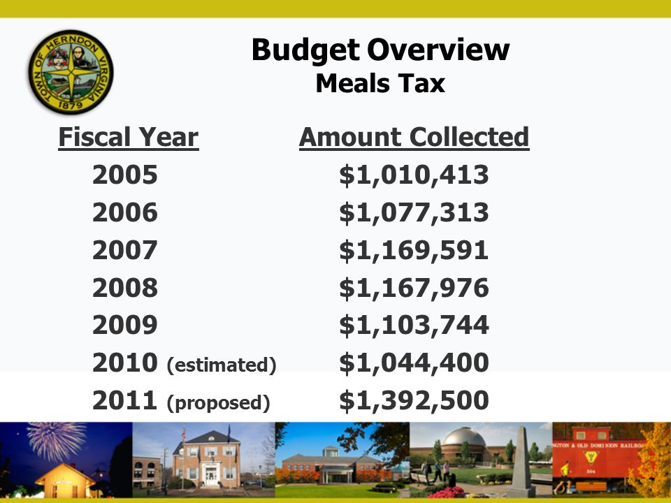 Budget Overview Meals Tax Fiscal YearAmount Collected 2005$1,010,413 2006$1,077,313 2007$1,169,591 2008$1,167,976 2009$1,103,744 2010 (estimated) $1,0