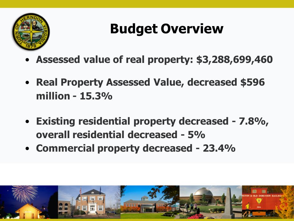 Budget Overview Assessed value of real property: $3,288,699,460 Real Property Assessed Value, decreased $596 million - 15.3% Existing residential prop