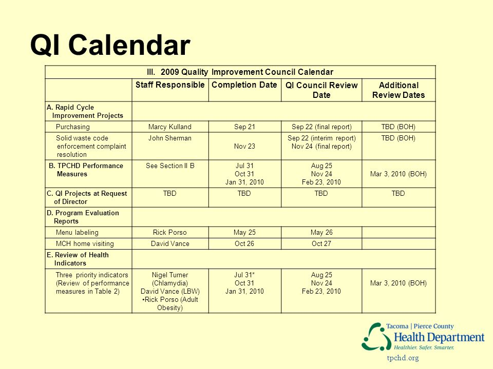 tpchd.org QI Calendar III. 2009 Quality Improvement Council Calendar Staff ResponsibleCompletion DateQI Council Review Date Additional Review Dates A.
