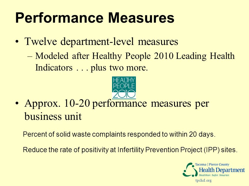 tpchd.org Performance Measures Twelve department-level measures –Modeled after Healthy People 2010 Leading Health Indicators...
