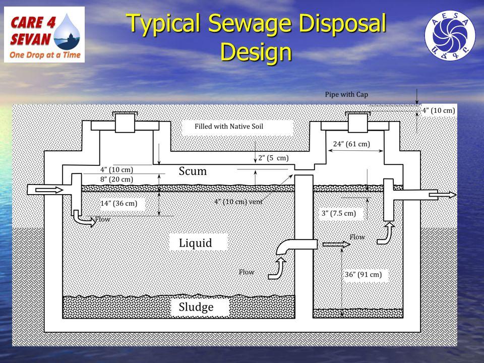 Typical Sewage Disposal Design
