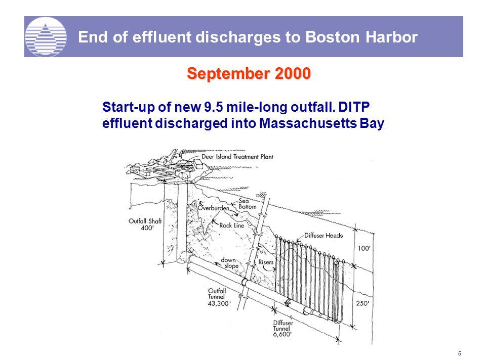 5 September 2000 Start-up of new 9.5 mile-long outfall.