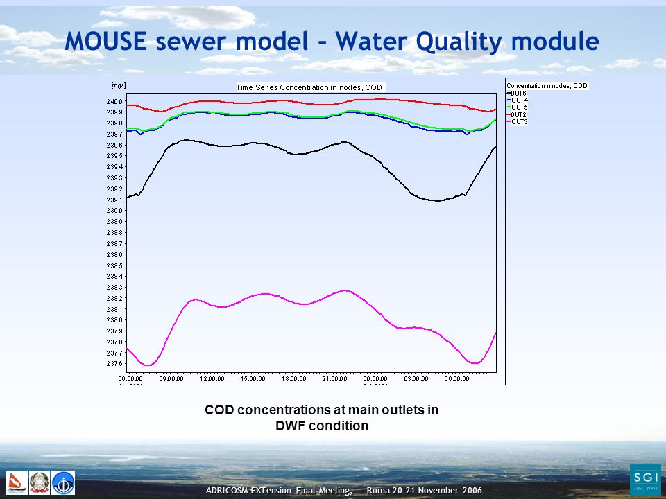 ADRICOSM-EXTension Final Meeting, - Roma 20-21 November 2006 MOUSE sewer model – Water Quality module COD concentrations at main outlets in DWF condition