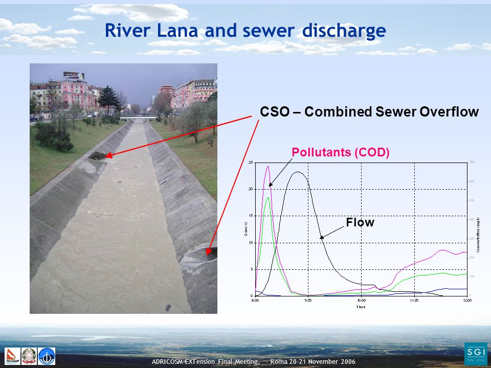 ADRICOSM-EXTension Final Meeting, - Roma 20-21 November 2006 River Lana and sewer discharge CSO – Combined Sewer Overflow Pollutants (COD) Flow