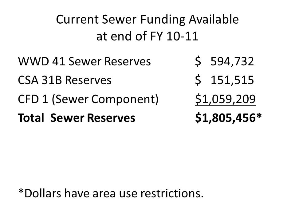 Current Sewer Funding Available at end of FY 10-11 WWD 41 Sewer Reserves$ 594,732 CSA 31B Reserves$ 151,515 CFD 1 (Sewer Component) $1,059,209 Total S