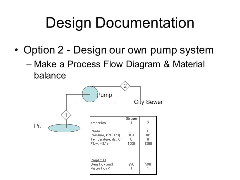 Design Documentation Option 2 - Design our own pump system –Make a Process Flow Diagram & Material balance Pit City Sewer Pump 2 1