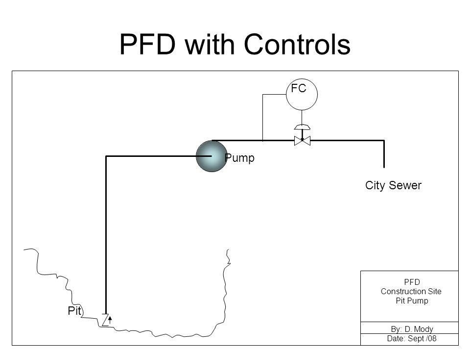 PFD with Controls Pit City Sewer Pump FC PFD Construction Site Pit Pump By: D. Mody Date: Sept /08