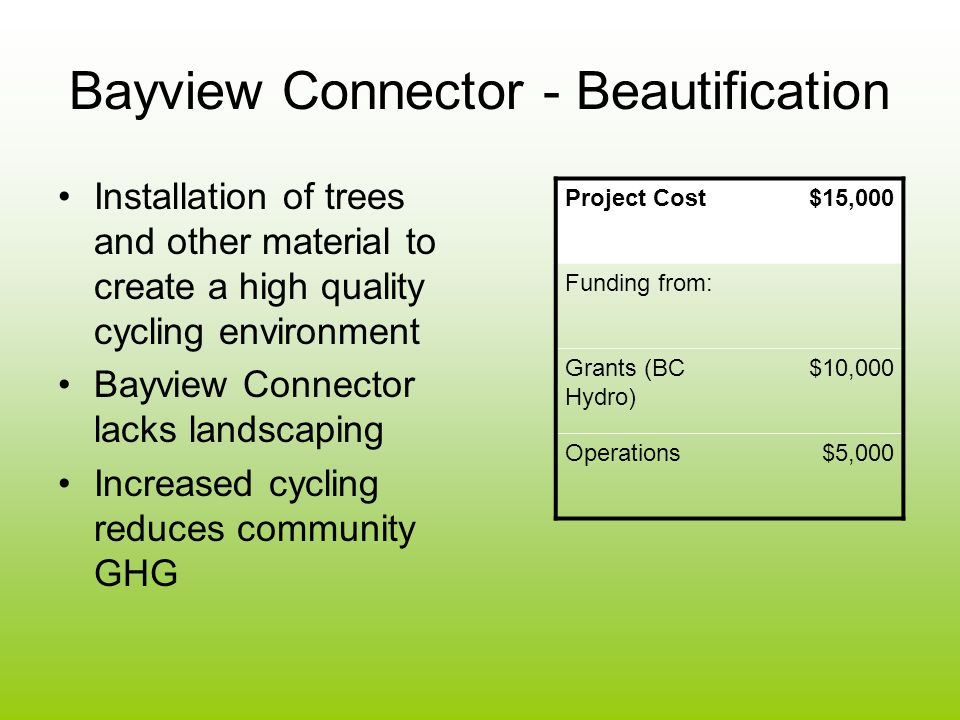 Bayview Connector - Beautification Installation of trees and other material to create a high quality cycling environment Bayview Connector lacks lands