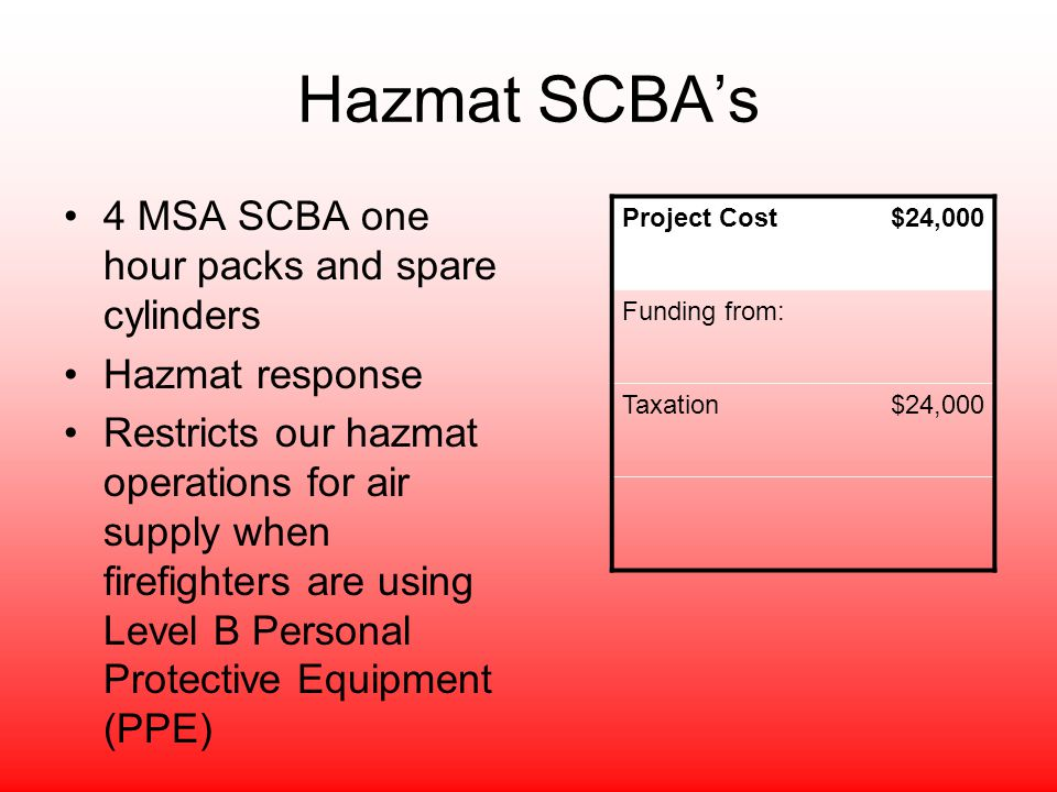 Hazmat SCBA's 4 MSA SCBA one hour packs and spare cylinders Hazmat response Restricts our hazmat operations for air supply when firefighters are using