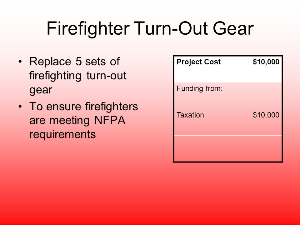Firefighter Turn-Out Gear Replace 5 sets of firefighting turn-out gear To ensure firefighters are meeting NFPA requirements Project Cost$10,000 Fundin