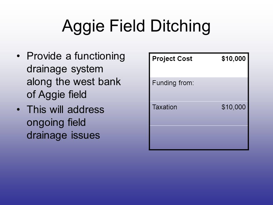 Aggie Field Ditching Provide a functioning drainage system along the west bank of Aggie field This will address ongoing field drainage issues Project