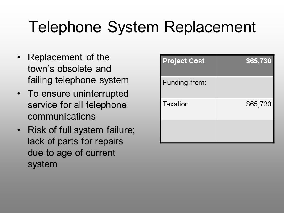 Telephone System Replacement Replacement of the town's obsolete and failing telephone system To ensure uninterrupted service for all telephone communi