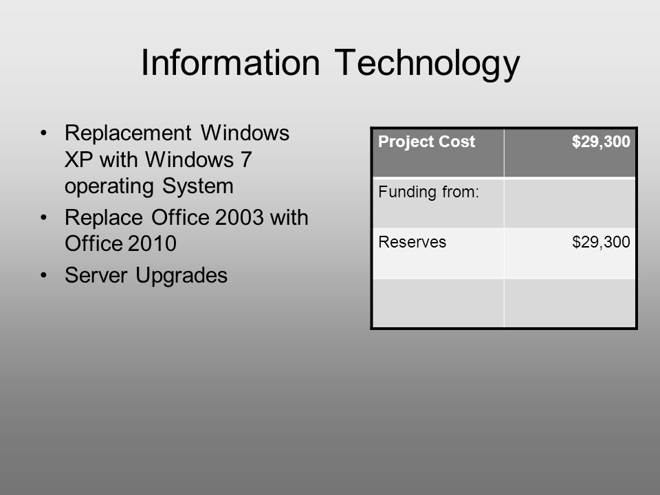 Information Technology Replacement Windows XP with Windows 7 operating System Replace Office 2003 with Office 2010 Server Upgrades Project Cost$29,300