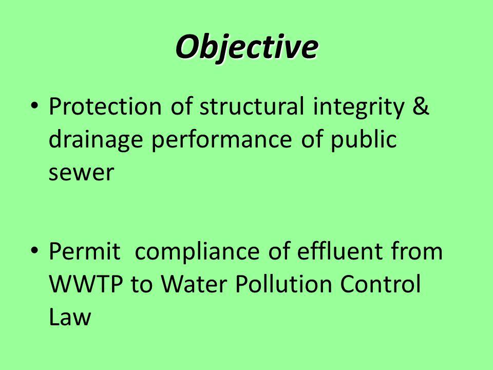 Demarcation of regulation Factory WWTP.