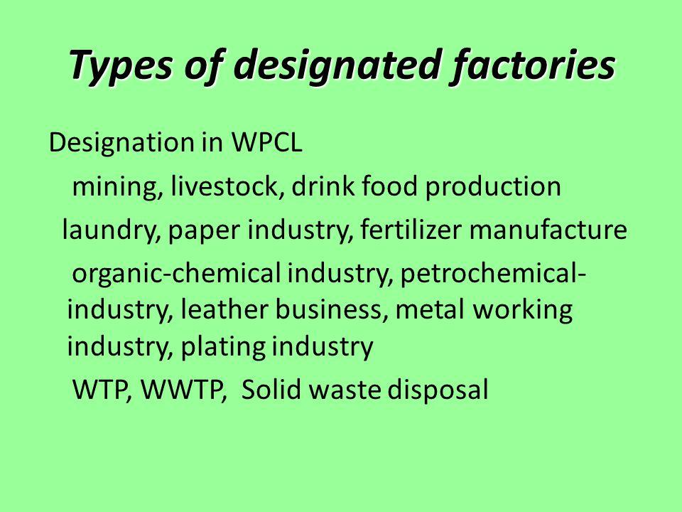Registration as designated factories Registration by pretreatment Designated factories Undesignated factories Notifications