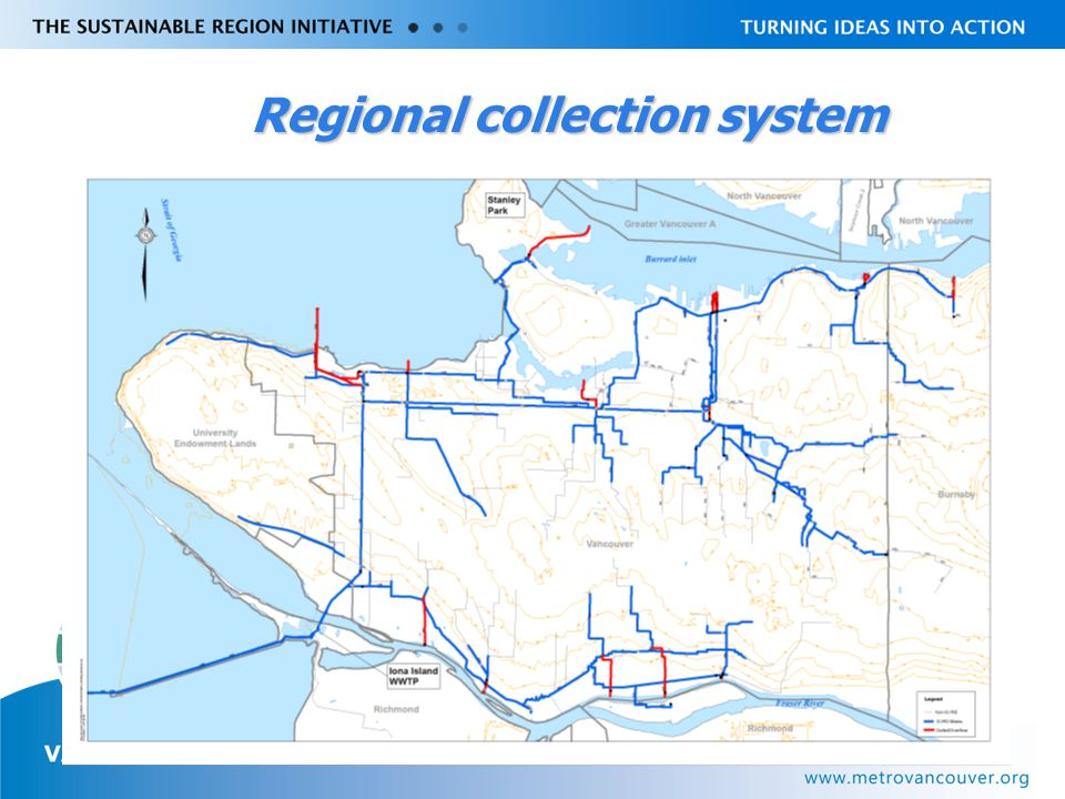 Livable Region Strategy Plan Review towards 2031 Regional collection system