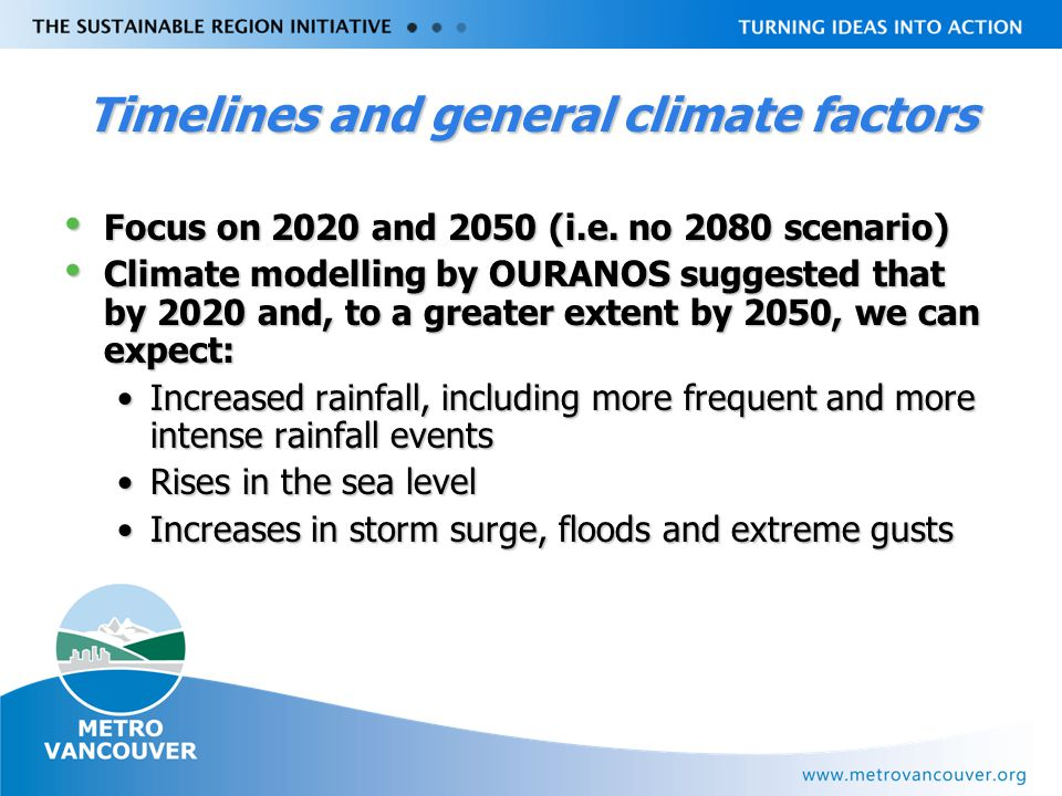 Livable Region Strategy Plan Review towards 2031 Timelines and general climate factors Focus on 2020 and 2050 (i.e.