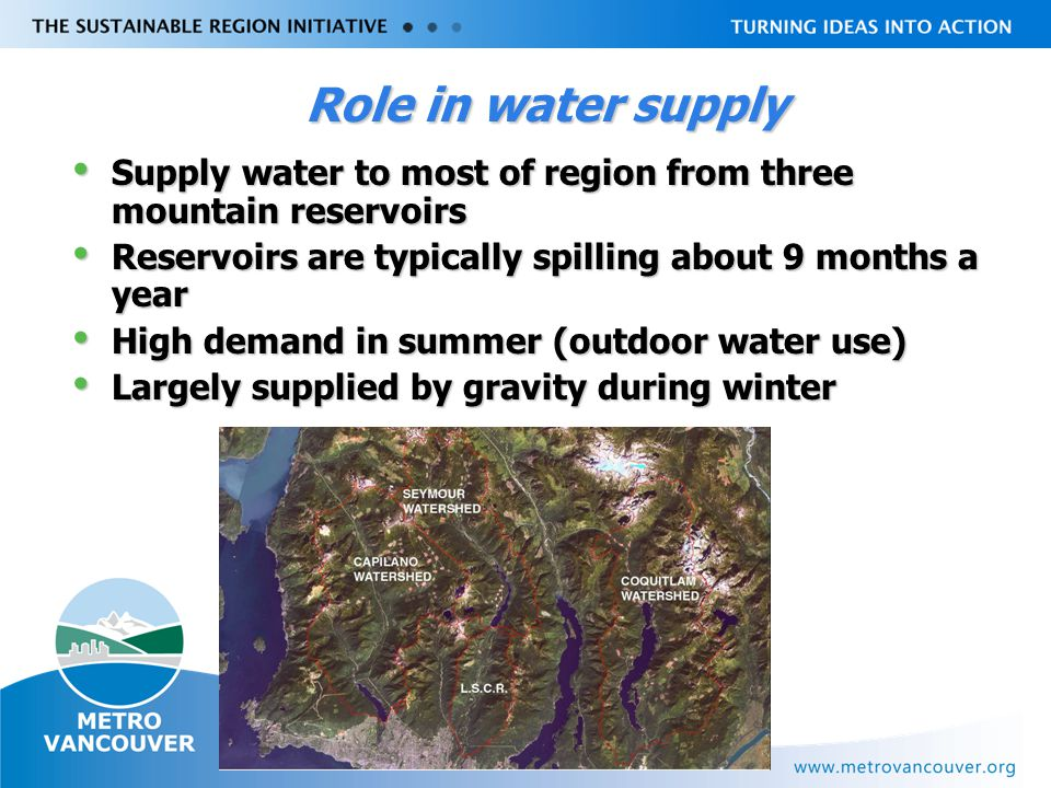 Livable Region Strategy Plan Review towards 2031 Role in water supply Supply water to most of region from three mountain reservoirs Supply water to most of region from three mountain reservoirs Reservoirs are typically spilling about 9 months a year Reservoirs are typically spilling about 9 months a year High demand in summer (outdoor water use) High demand in summer (outdoor water use) Largely supplied by gravity during winter Largely supplied by gravity during winter