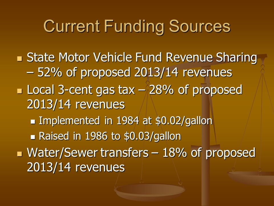 Current Funding Sources State Motor Vehicle Fund Revenue Sharing – 52% of proposed 2013/14 revenues State Motor Vehicle Fund Revenue Sharing – 52% of proposed 2013/14 revenues Local 3-cent gas tax – 28% of proposed 2013/14 revenues Local 3-cent gas tax – 28% of proposed 2013/14 revenues Implemented in 1984 at $0.02/gallon Implemented in 1984 at $0.02/gallon Raised in 1986 to $0.03/gallon Raised in 1986 to $0.03/gallon Water/Sewer transfers – 18% of proposed 2013/14 revenues Water/Sewer transfers – 18% of proposed 2013/14 revenues