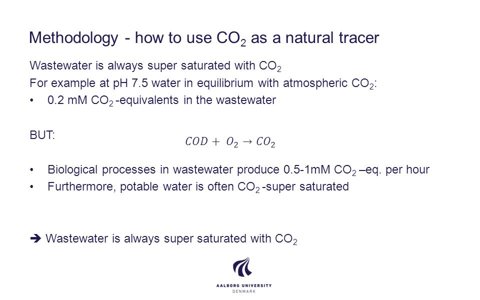 Methodology - how to use CO 2 as a natural tracer Wastewater is always super saturated with CO 2 For example at pH 7.5 water in equilibrium with atmospheric CO 2 : 0.2 mM CO 2 -equivalents in the wastewater BUT: Biological processes in wastewater produce 0.5-1mM CO 2 –eq.