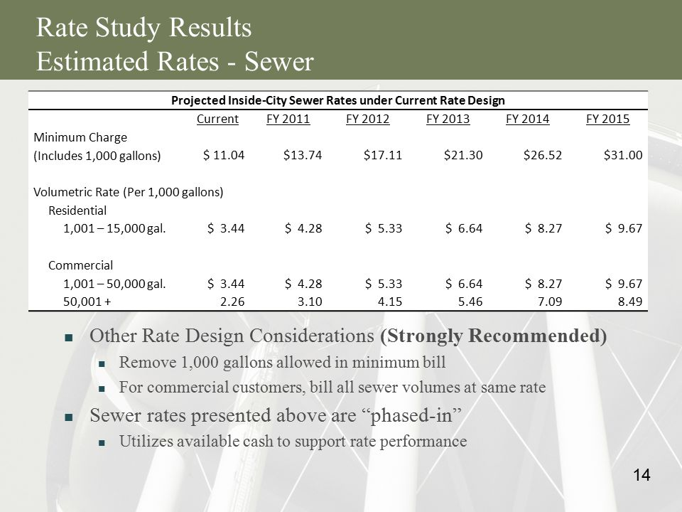 14 Rate Study Results Estimated Rates - Sewer Other Rate Design Considerations (Strongly Recommended) Remove 1,000 gallons allowed in minimum bill For commercial customers, bill all sewer volumes at same rate Sewer rates presented above are phased-in Utilizes available cash to support rate performance Projected Inside-City Sewer Rates under Current Rate Design CurrentFY 2011FY 2012FY 2013FY 2014FY 2015 Minimum Charge (Includes 1,000 gallons) $ 11.04$13.74$17.11$21.30$26.52$31.00 Volumetric Rate (Per 1,000 gallons) Residential 1,001 – 15,000 gal.