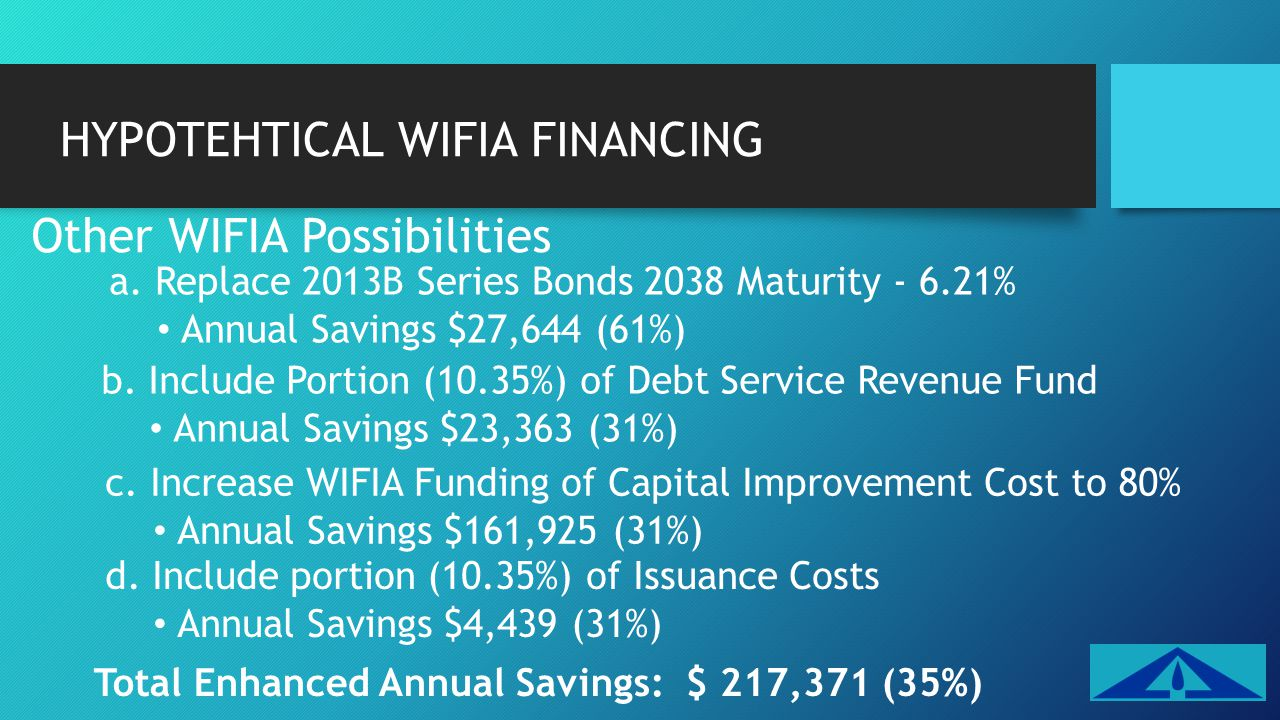 HYPOTEHTICAL WIFIA FINANCING Other WIFIA Possibilities a.
