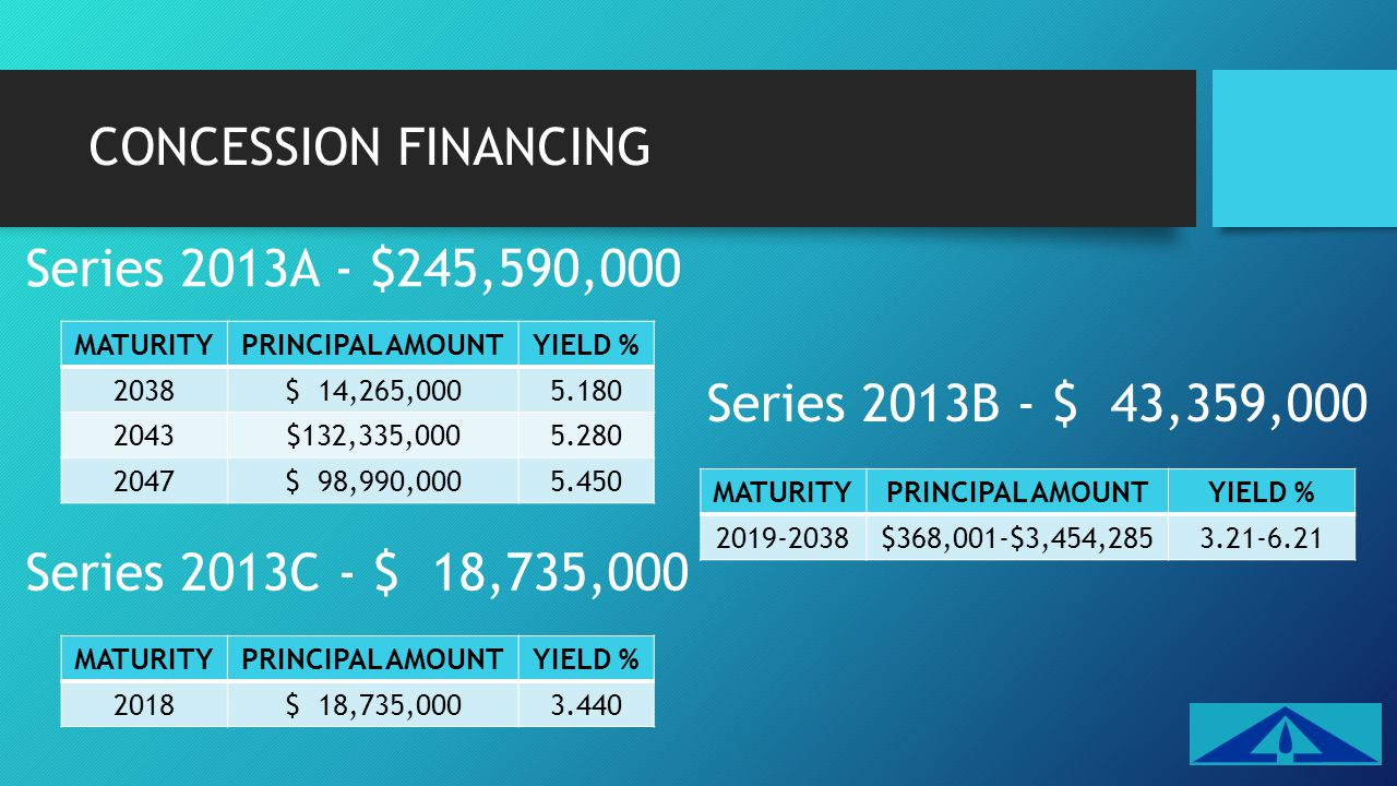 CONCESSION FINANCING Series 2013A - $245,590,000 MATURITYPRINCIPAL AMOUNTYIELD % 2038$ 14,265,0005.180 2043$132,335,0005.280 2047$ 98,990,0005.450 MATURITYPRINCIPAL AMOUNTYIELD % 2019-2038$368,001-$3,454,2853.21-6.21 Series 2013B - $ 43,359,000 Series 2013C - $ 18,735,000 MATURITYPRINCIPAL AMOUNTYIELD % 2018$ 18,735,0003.440