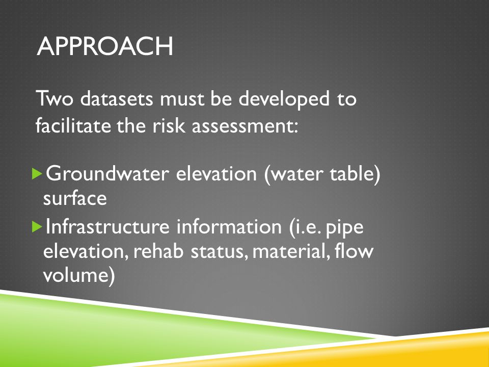 APPROACH  Groundwater elevation (water table) surface  Infrastructure information (i.e.