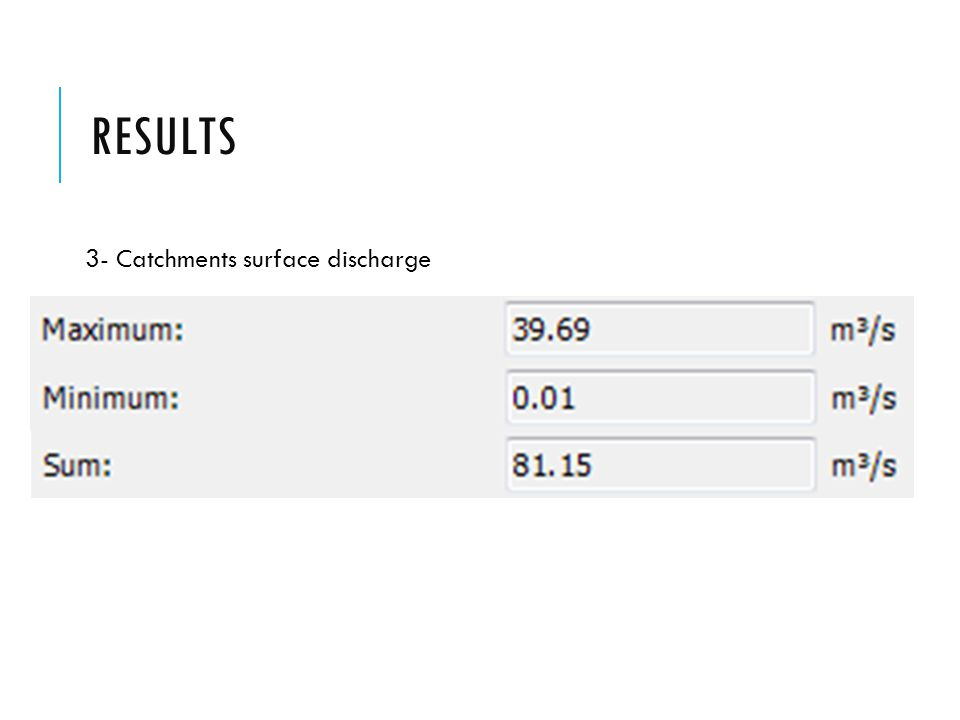 RESULTS 3- Catchments surface discharge