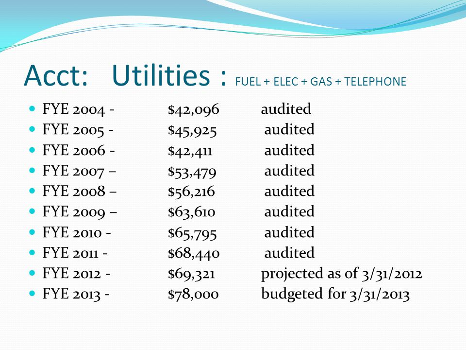 Acct: Utilities : FUEL + ELEC + GAS + TELEPHONE FYE 2004 -$42,096audited FYE 2005 -$45,925 audited FYE 2006 -$42,411 audited FYE 2007 –$53,479 audited FYE 2008 –$56,216 audited FYE 2009 –$63,610 audited FYE 2010 -$65,795 audited FYE 2011 -$68,440 audited FYE 2012 -$69,321projected as of 3/31/2012 FYE 2013 -$78,000budgeted for 3/31/2013