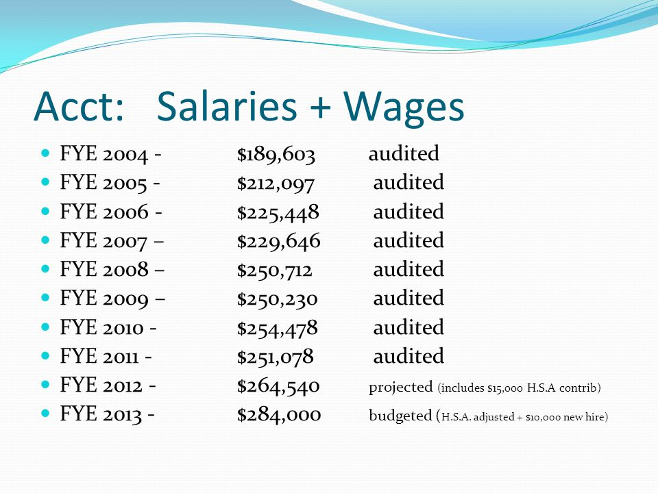 Acct: Salaries + Wages FYE 2004 -$189,603audited FYE 2005 -$212,097 audited FYE 2006 -$225,448 audited FYE 2007 –$229,646 audited FYE 2008 –$250,712 audited FYE 2009 –$250,230 audited FYE 2010 -$254,478 audited FYE 2011 -$251,078 audited FYE 2012 -$264,540 projected (includes $15,000 H.S.A contrib) FYE 2013 -$284,000 budgeted ( H.S.A.