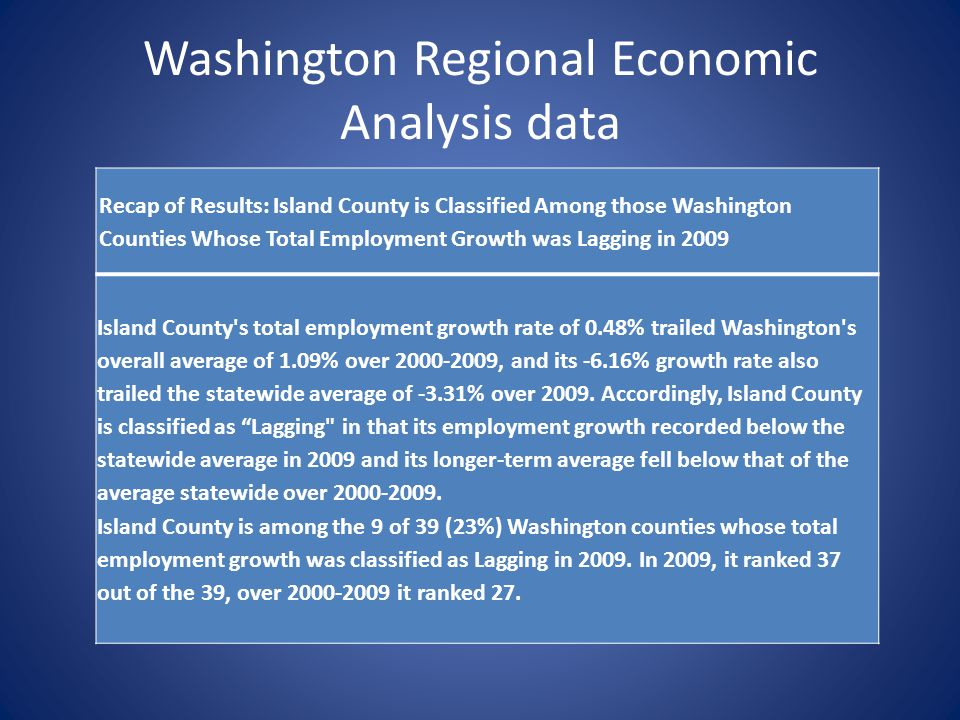 Washington Regional Economic Analysis data Recap of Results: Island County is Classified Among those Washington Counties Whose Total Employment Growth was Lagging in 2009 Island County s total employment growth rate of 0.48% trailed Washington s overall average of 1.09% over 2000-2009, and its -6.16% growth rate also trailed the statewide average of -3.31% over 2009.