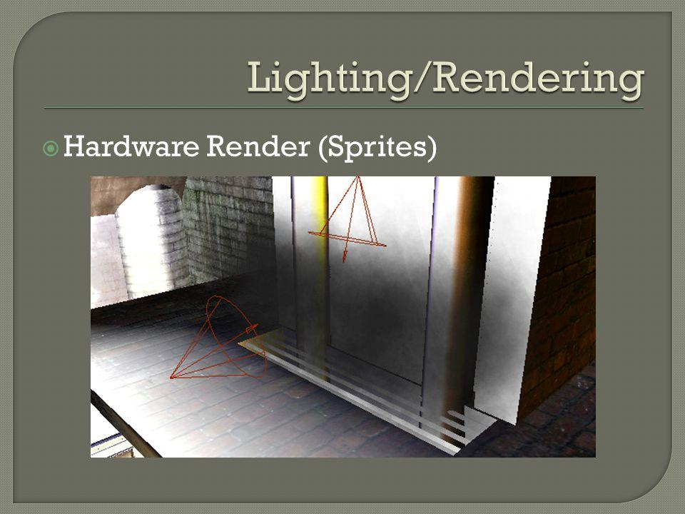  Hardware Render (Sprites)