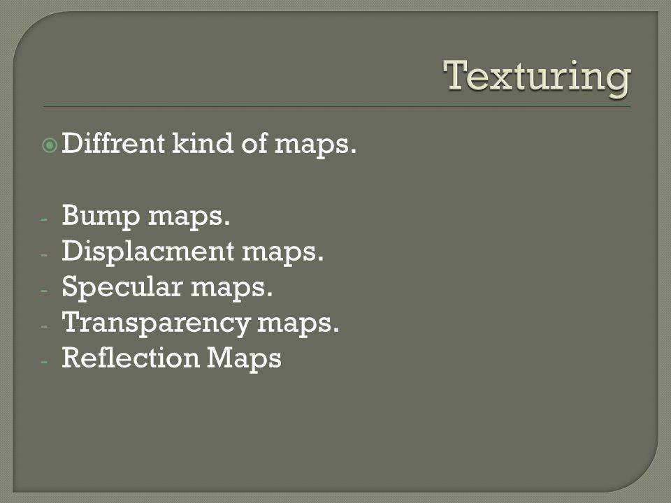  Diffrent kind of maps. - Bump maps. - Displacment maps.