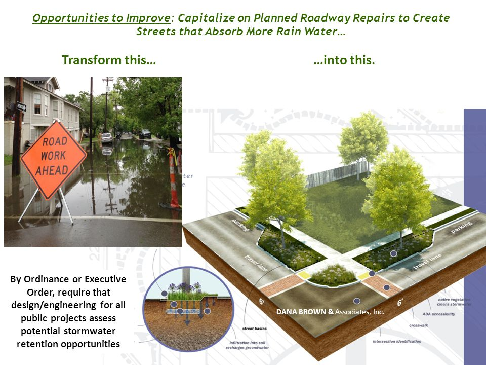 Opportunities to Improve: Capitalize on Planned Roadway Repairs to Create Streets that Absorb More Rain Water… Transform this……into this.