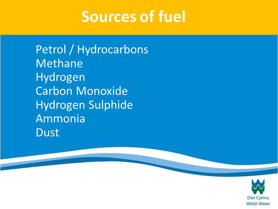 Sources of fuel Petrol / Hydrocarbons Methane Hydrogen Carbon Monoxide Hydrogen Sulphide Ammonia Dust