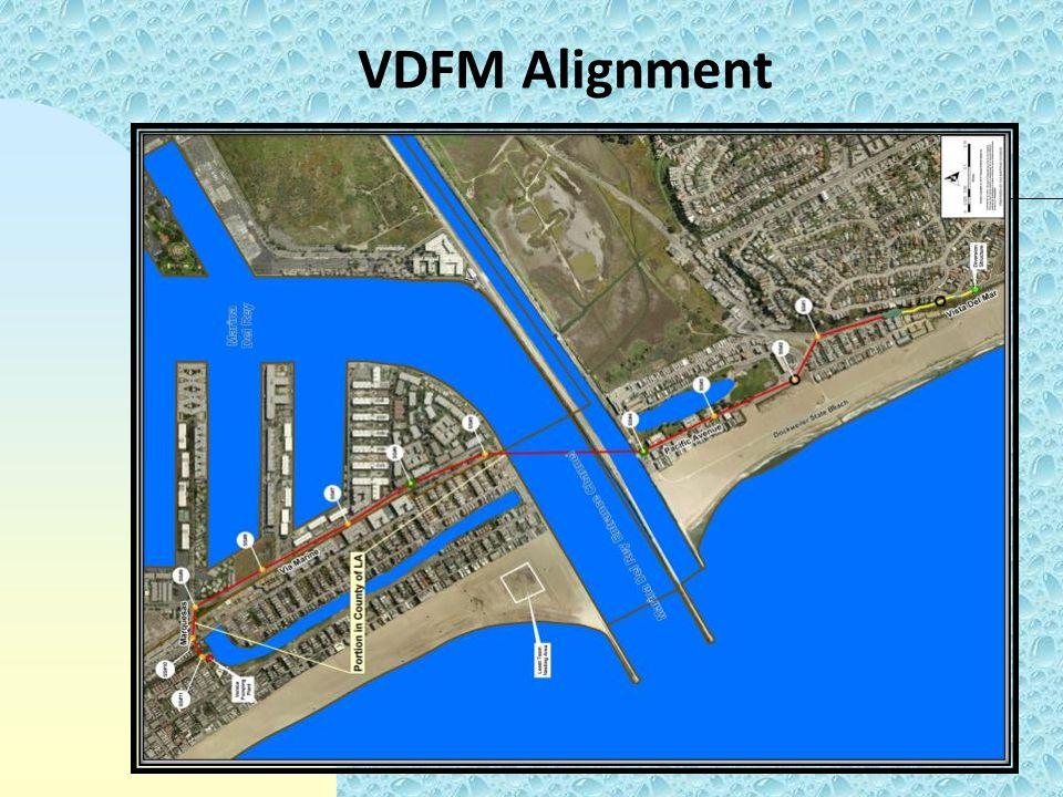 VDFM Alignment