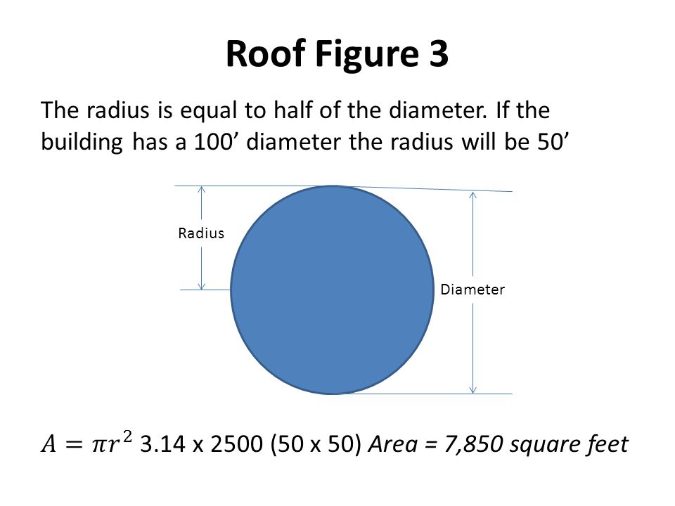 Roof Figure 3 Radius Diameter