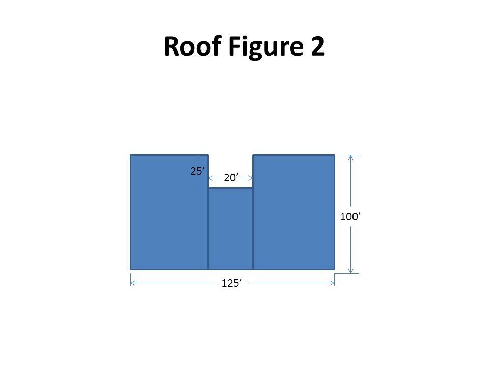 Roof Figure 2 125' 100' 20' 25'