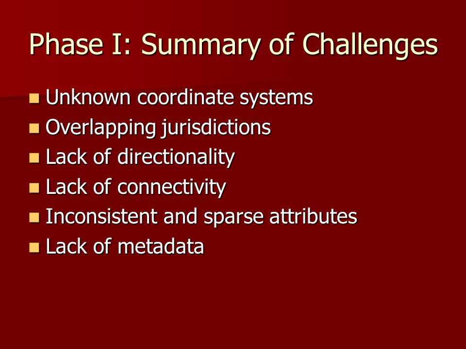 Phase I: Summary of Challenges Unknown coordinate systems Unknown coordinate systems Overlapping jurisdictions Overlapping jurisdictions Lack of directionality Lack of directionality Lack of connectivity Lack of connectivity Inconsistent and sparse attributes Inconsistent and sparse attributes Lack of metadata Lack of metadata